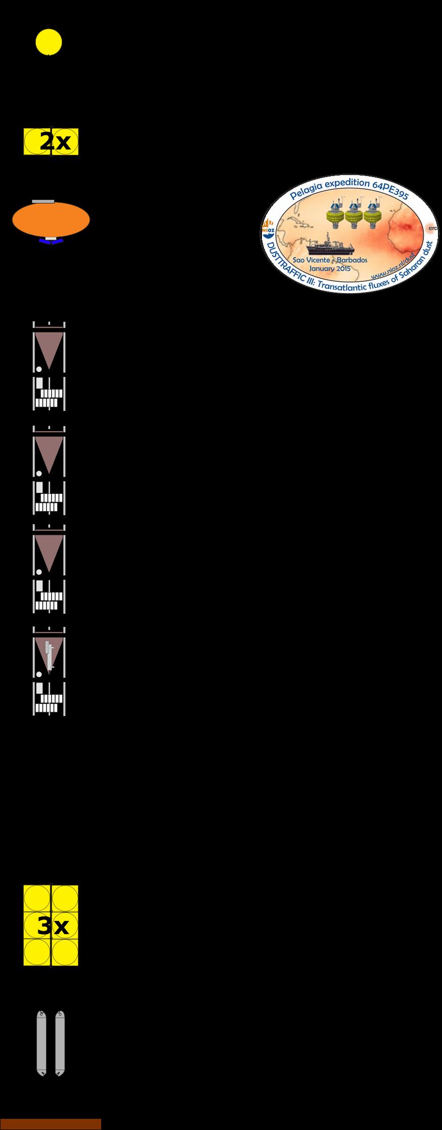 Sedimentval